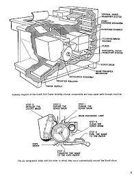 photocopying machine