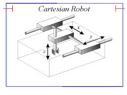 cartesian robot