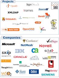 logos of software companies