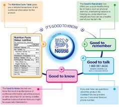 nestle nutritional compass