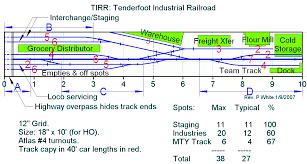 industrial railroad