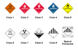 hazard placards