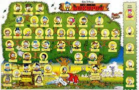 animated family tree