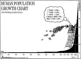 population growth pictures