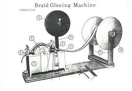 braiding machinery