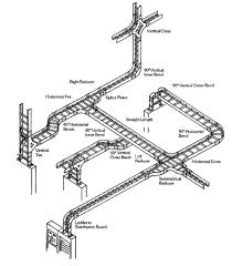 electrical ladders