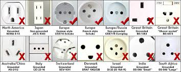 european power outlets