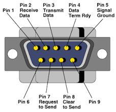 com port 9 pin