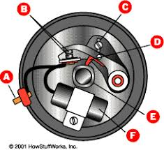 point ignition system