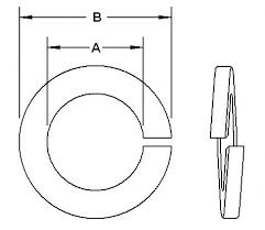lockwashers