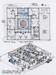 interior design layouts