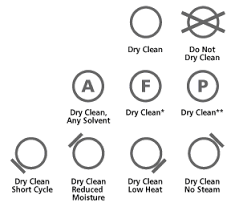 symbols for washing