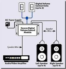 amplifier connections