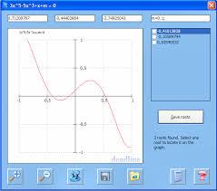 plotting graph