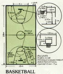 basketball craft