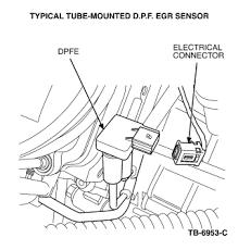 egr valve renault scenic