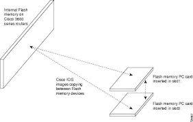 flash memory device