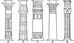 column types