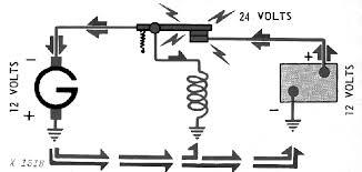 manual generator