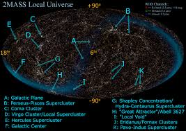 maps of the universe