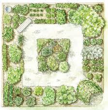 kitchen garden plan