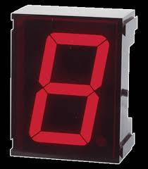 digital clock numbers