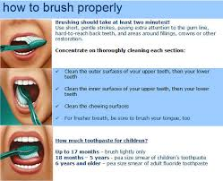 how to brush