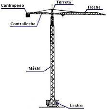 gruas torres