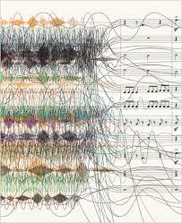 pautas musicais