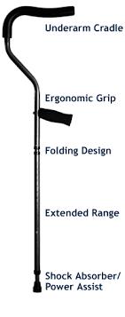 medical crutch