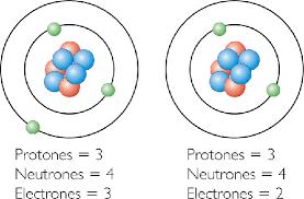 atomo de potasio