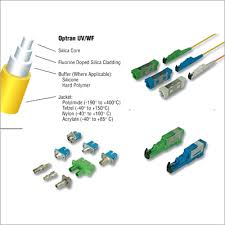 fiber optic cables connectors