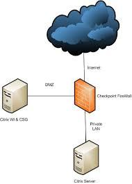dmz networking