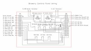 control panel wiring