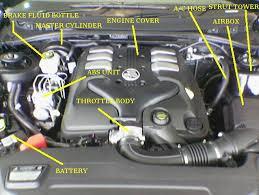labeled car engine