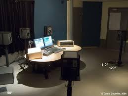 surround sound studio