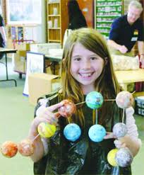 science project solar system
