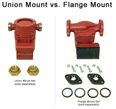flange mounting