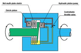 hydraulic pump schematic