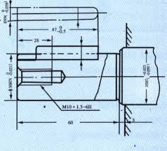 keyway shaft