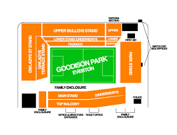 goodison park map