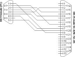 mitsubishi diagrams