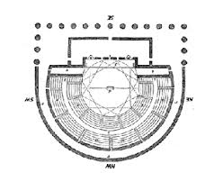 greek theatre plan