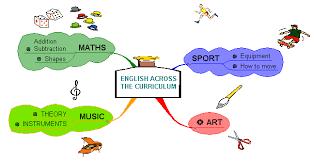 curriculum english