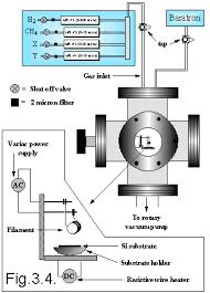 diaphragm gauge
