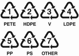 recycle plastics