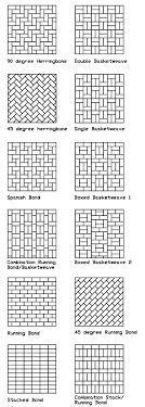 brick paving pattern