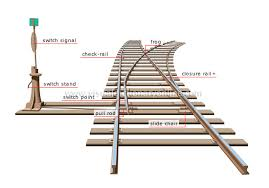 train track switches