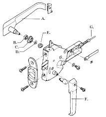 door handle parts