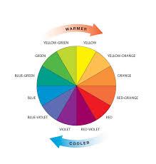 colour picture